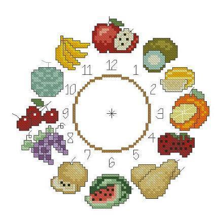 Часы, часы, фрукты