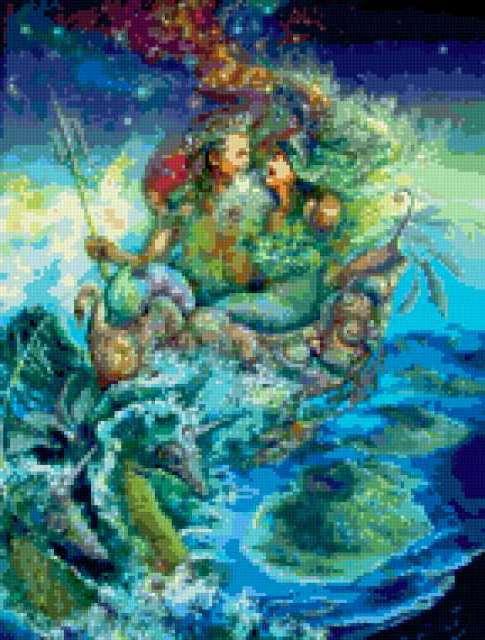 Знаки зодиака водолей