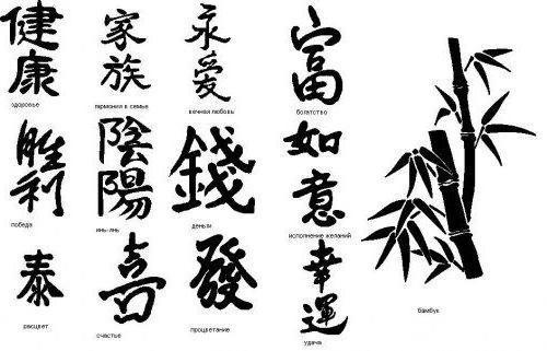 Китай, иероглифы