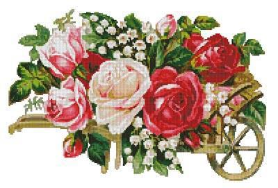 Roses in a Cart, цветы