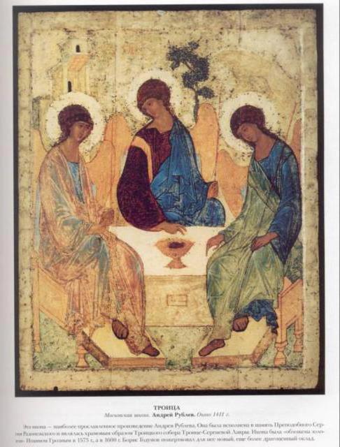 Троица Рублева, оригинал