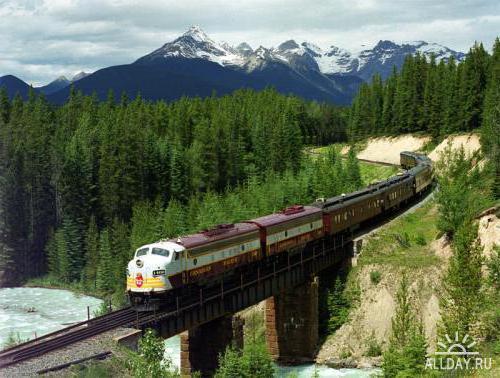 Скорый поезд, горы, природа,