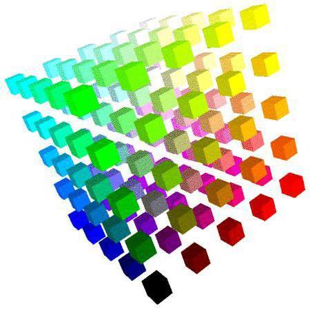 Кубик, кубики