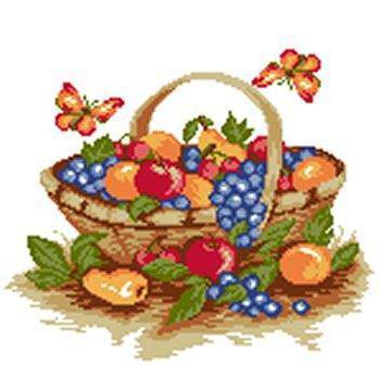 Корзина с фруктами, оригинал