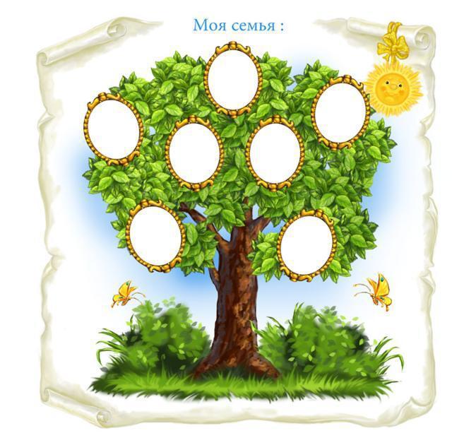 генеалогическое древо семьи картинки