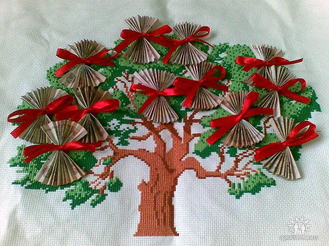 Денежное дерево, денежное