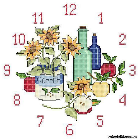 Часы для кухни, оригинал