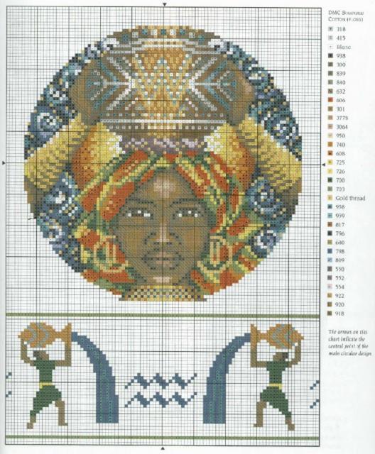 Водолей, астрология, картина