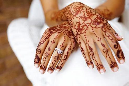 Индийские руки, оригинал