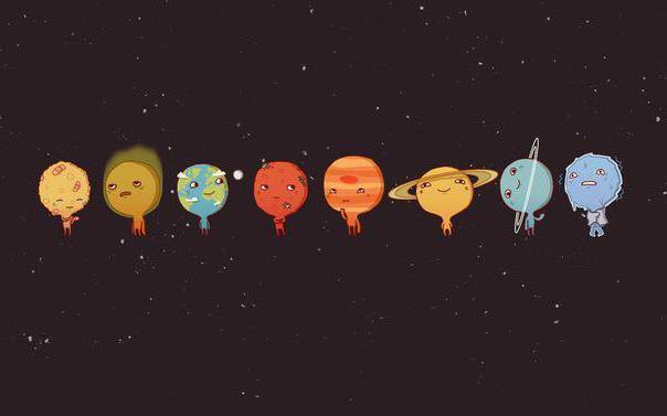 Парад планет, планета, планеты