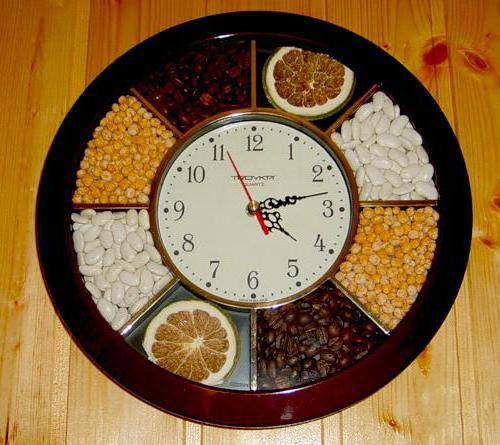 Часы для кухни,