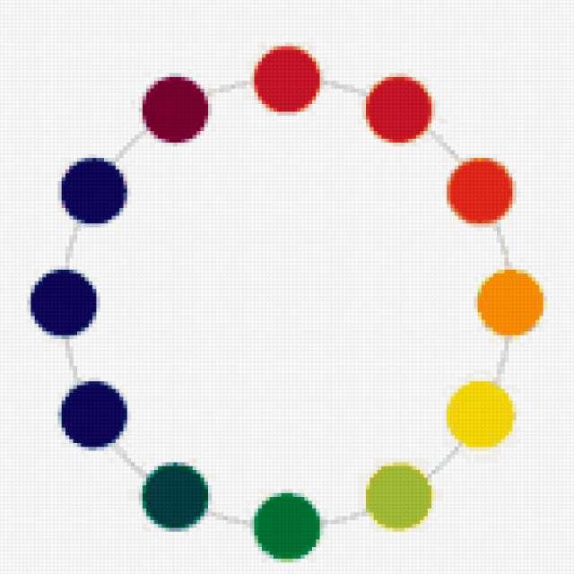 Радужный круг, радуга