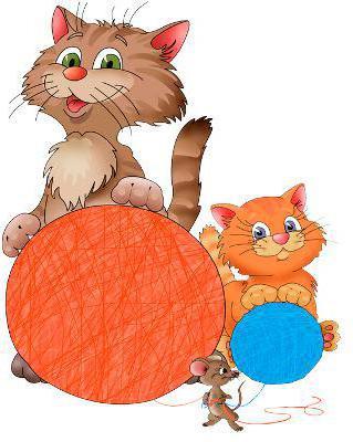 Котята и клубки, оригинал
