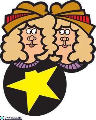 Знаки зодиака-близнецы,