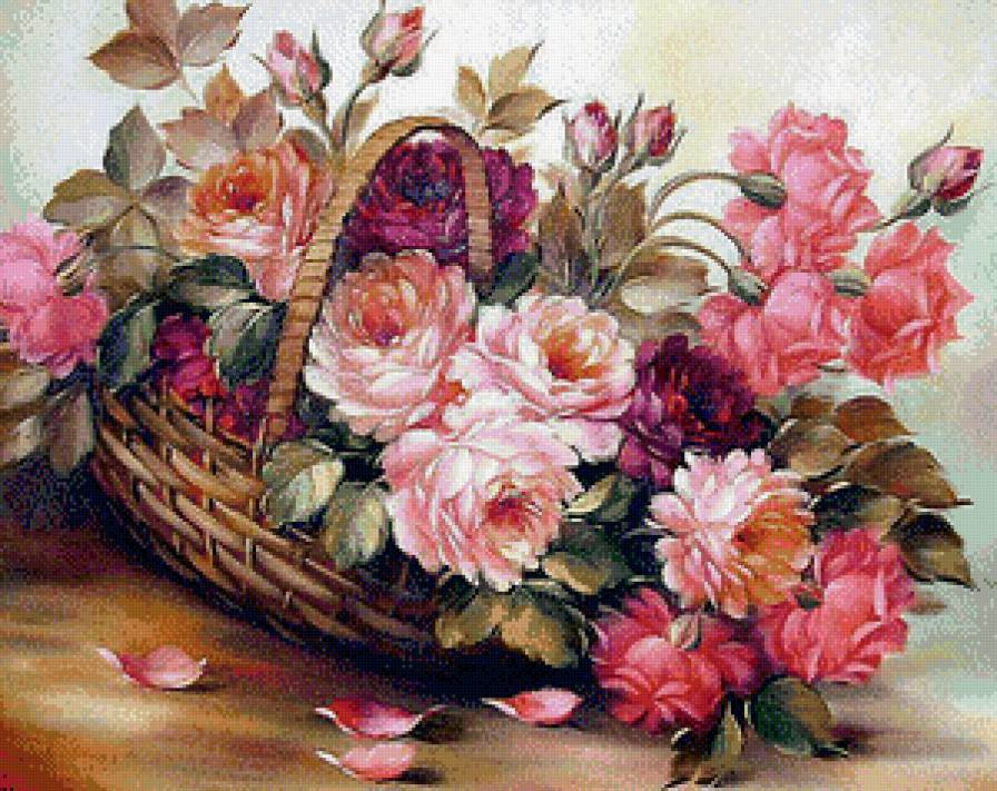 Розы в корзинке. Схема вышивки
